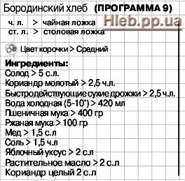 хлебопечка delfa dbm 938 инструкция на русском